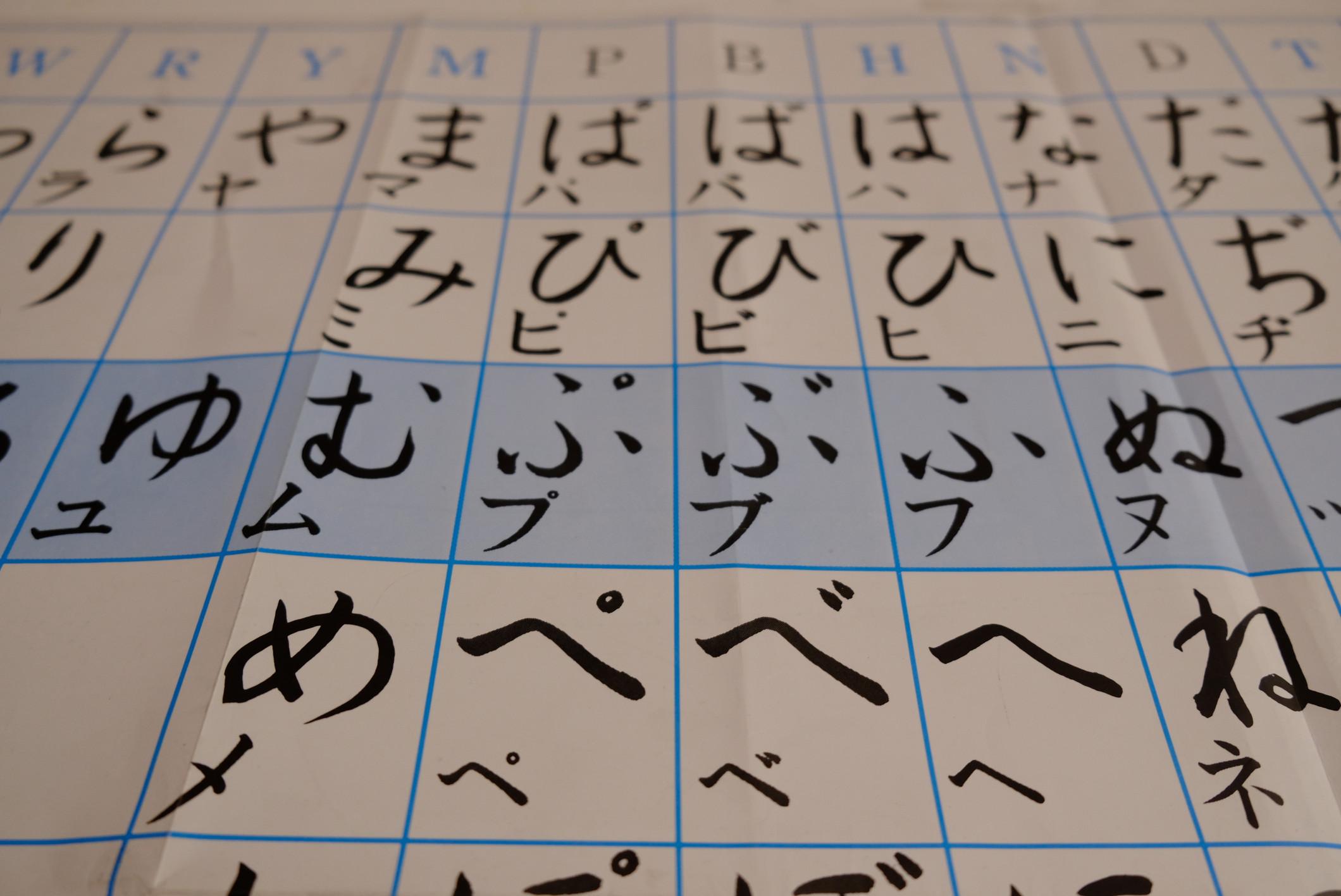 Programas de estudio – Cursos Idioma Japones Sociedad Japonesa de Beneficencia